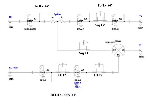 2 4 GHz & 3 4 GHz Transverter Ideas
